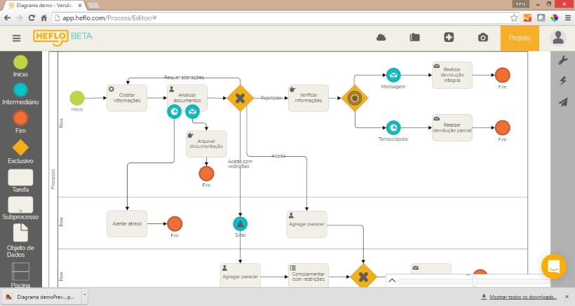Confira 8 ferramentas gratuitas para criar diagramas de processo com durante a modelagem as raias se auto ajustam conforme os elementos so adicionados ccuart Gallery